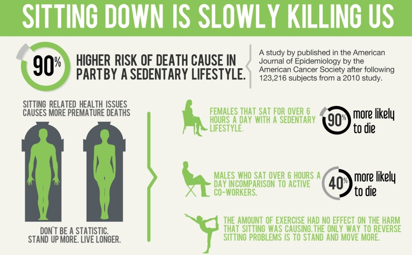 sitting-down-all-day-at-work-is-killing-us-why-you-should-use-a-sit-to-stand-desk-table.jpg