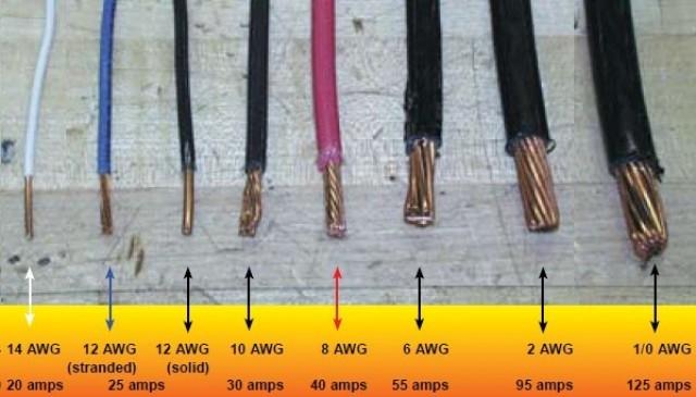 wire-gauges-comparison-640x365.jpg