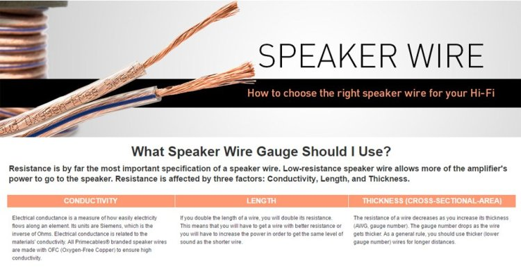 What speaker wire gauge should i use primecables blog speaker wire info image credited by amazon keyboard keysfo