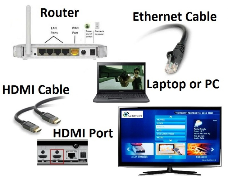 connect laptop to tv.jpg