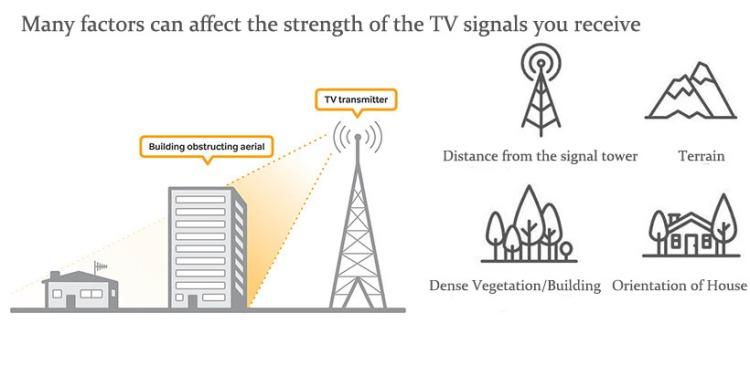 antenna_signal in canada