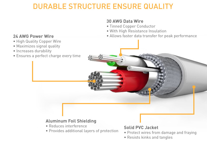Primecables MFI cable