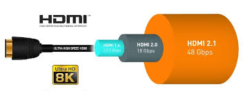 Get hdmi 2.1 cable at PrimeCables.ca