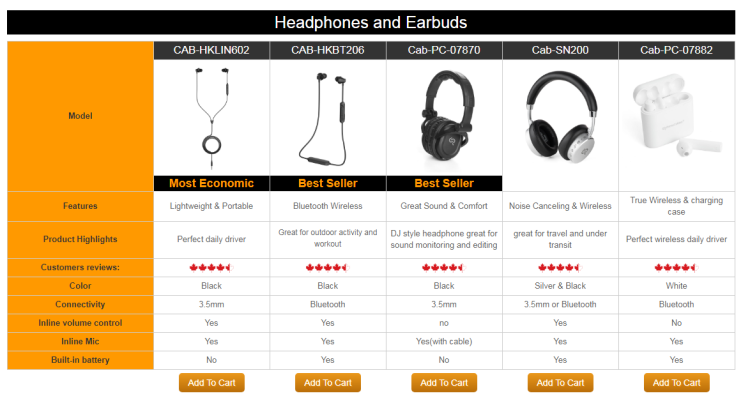 primecables headphone and earphone deals.PNG